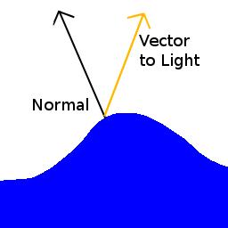 diffuse_diagram